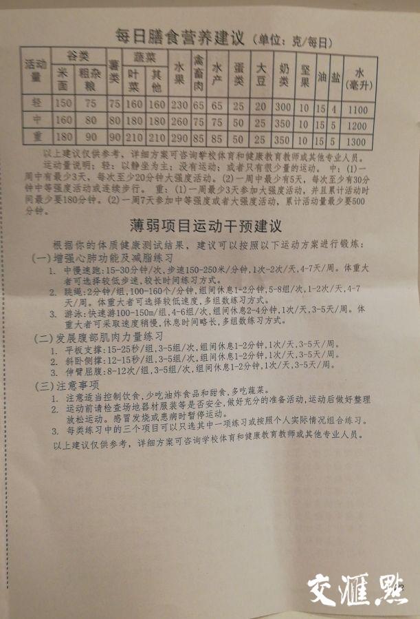 《江苏省学生体质健康报告书 》范本