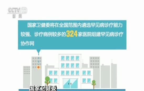 五分11选513家医院进入全国罕见病诊疗协作网,病人孤立无援窘境将得到缓解