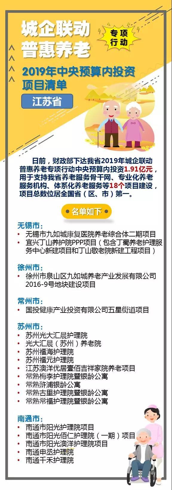 五分11选5获城企联动普惠养老中央投资1.91亿元,项目总数全国第一